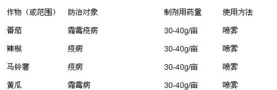 52.5%�f酮霜脲氰-福美特-德国丹尼尔2
