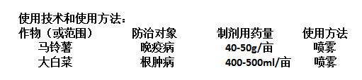 田禾领袖-50%氟啶胺-安普乐z