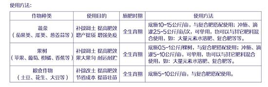 多宝-微量元素水溶肥料-中海润禾w