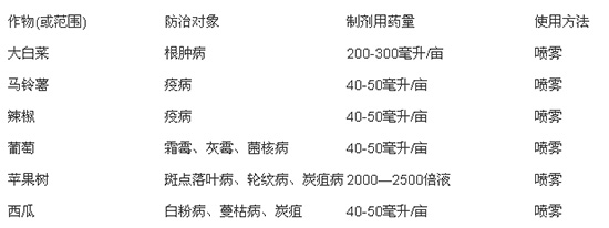 50%氟啶胺-纯美特-福川生物2