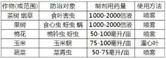40%辛硫磷-利禾达2