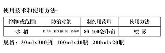 25%吡蚜酮氯虫苯甲酰胺-兰邦wq