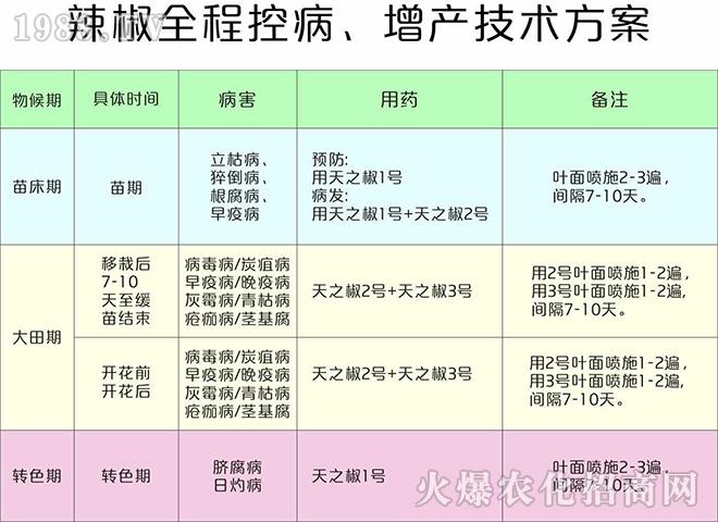 河南省满天红植物保护有限公司1