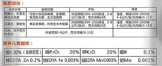 平衡型大量元素水溶肥料20-20-20+TE-金纳多-沃尔特2