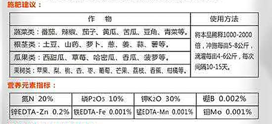 高氮高钾型大量元素水溶肥料20-10-30+TE-金纳多-沃尔特2