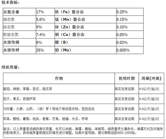 康润高钾膨果型大量元素水溶肥17-8-35+TE-赛格尔2