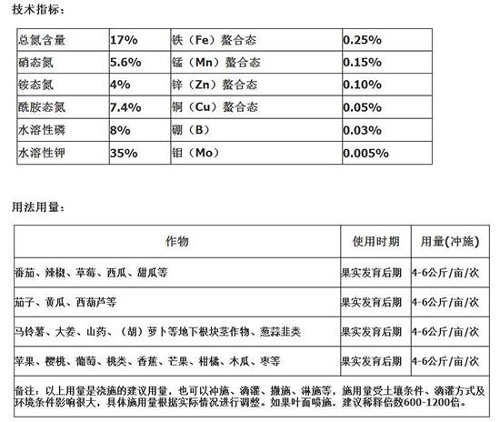 博雅高钾膨果型大量元素水溶肥20-10-30+TE-赛格尔2