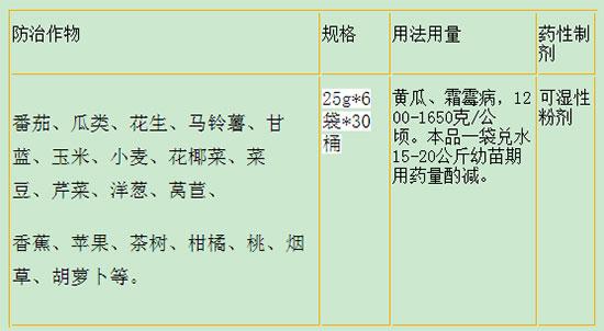 75%百菌清-摩法高w