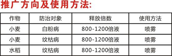 45%丁香・戊唑醇-奔跑肥业2