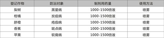 40%氟硅唑-氟佳-源丰植保2