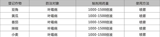 45%氟吡・肟菌酯-诺克-源丰植保2
