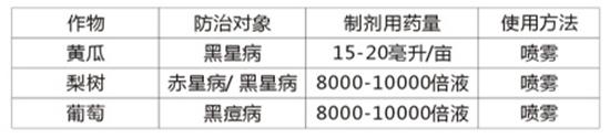 400克每升氟硅唑-利康得-德国汉高2