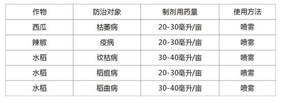 54%申嗪・�f霉灵-优利卡-德国汉高2