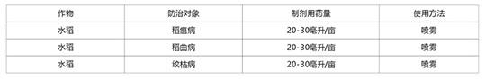 46.5%噻呋・氟环唑-卡德拉-德国汉高2