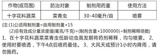 1.8%阿维菌素-天发化工