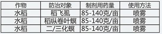 35%吡虫・杀虫单-傲红-德邦富农2