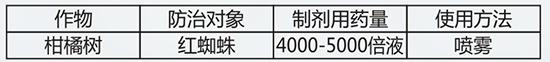 24%螺螨酯-克螨灵-德邦富农