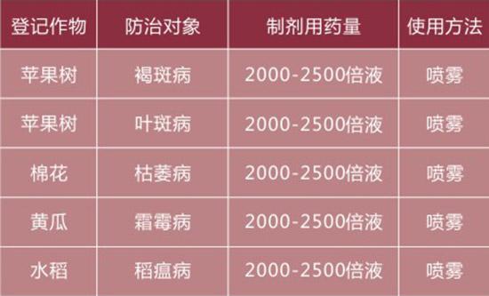 80%乙蒜素-源丰植保