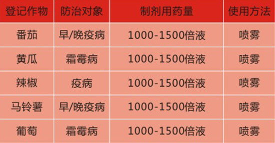 52.5%�f酮・霜脲氰-新思特-源丰植保