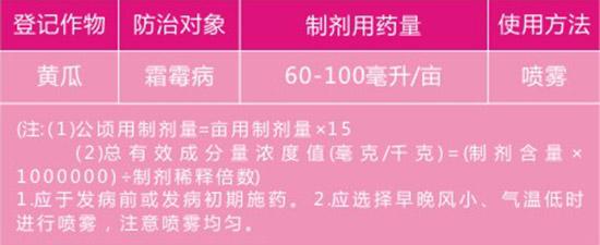 66.5%氟菌・霜霉威-霜疫净-源丰植保