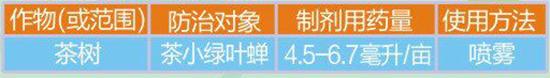 22%噻虫・高氯氟-高乐福-普朗克2