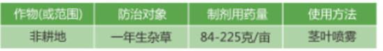 80%草甘膦铵盐-优丰农业-德贝尔2