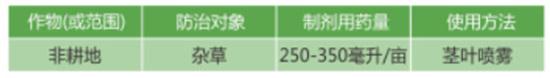 草铵膦-增农-德贝尔2