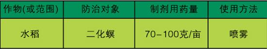 30%水胺・三唑磷-赢蓝-生农世泽2