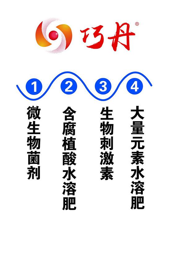 生物菌肥和化肥的����Ρ龋【�肥只�x巧丹�S腐酸有�C碳生物菌肥!