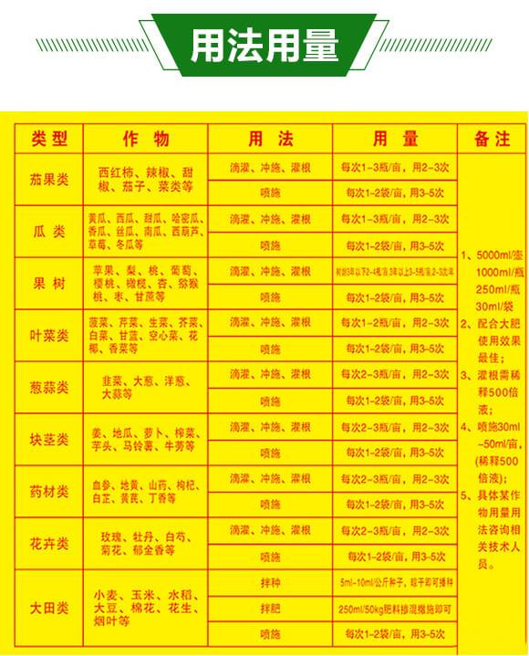 广谱型有机水溶肥(1000ml)-金回报_04