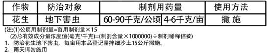 3%辛硫磷(8kg) 鑫田田