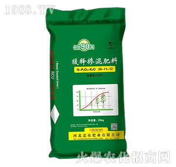 缓释掺混肥料28-11